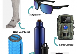 Holiday Gift Guide- The Outdoors Guy